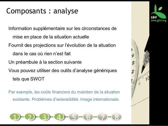Composants : analyse Information supplémentaire sur les circonstances de mise en place de la situation actuelle Fournit de...
