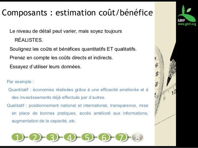 Composants : estimation coût/bénéfice Le niveau de détail peut varier, mais soyez toujours RÉALISTES. Soulignez les coûts ...