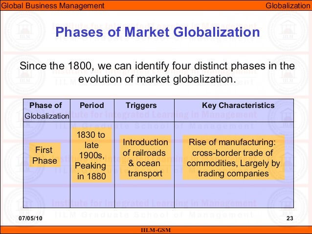 the evolution towards an integrated and interdependent world economy Discuss that globalization refers to the shift toward a more integrated and interdependent world economy globalization has several facets, including the globalization of markets and the.