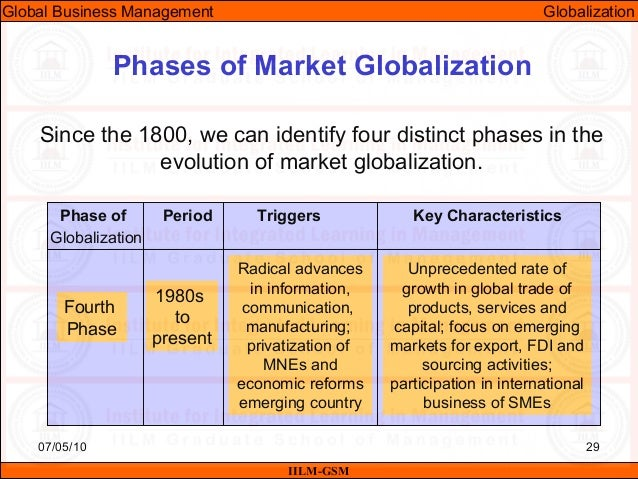 4 phases of globalization
