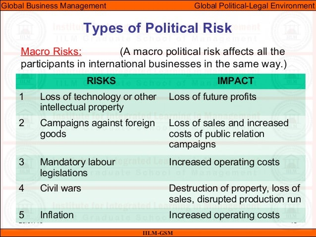 political risk international business Four steps to managing political risk want to learn more about managing political risk in emerging markets international business courses.