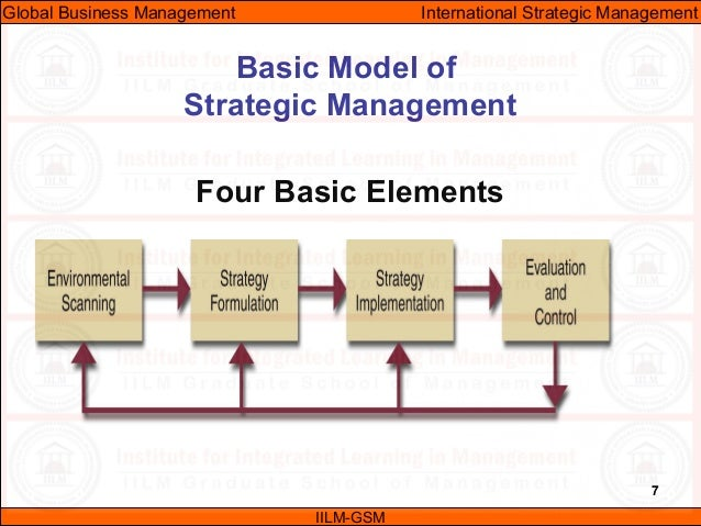 mgt 599 case 4 strategic choices Strategic choices simulation in module 3, you will use cvp analysis to inform the pricing of your 3 products scenario continuation: you ve now completed slp2, and it the date is (once again) january 1, 2016.
