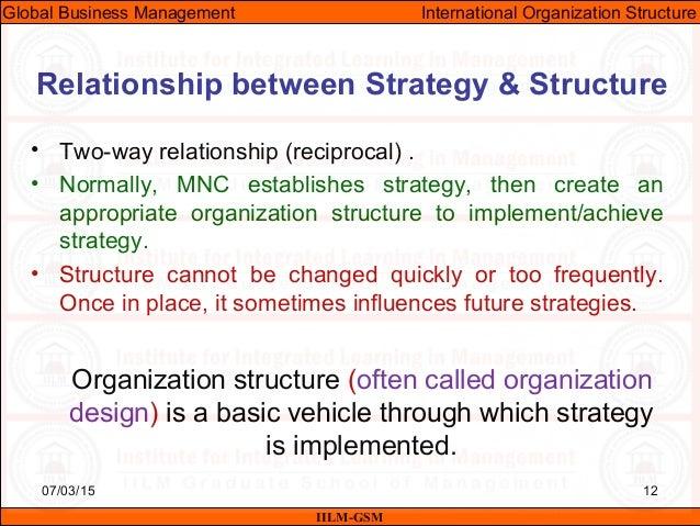 structure follow strategy explain