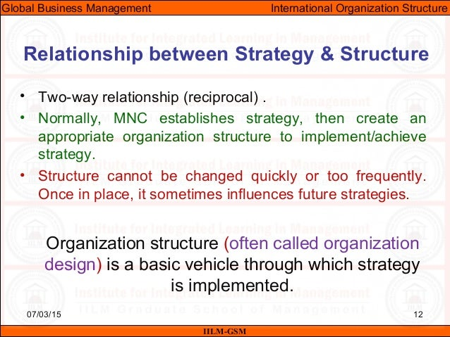 the relationship between business strategy and The relationship between is strategy and business strategies that rely on innovative differentiation is ambiguous, but for the food industry, the innovative is .