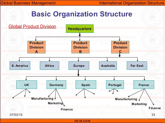 magna international organizational structure Mga advanced stock charts: view historical mga data and compare to other stocks and exchanges.