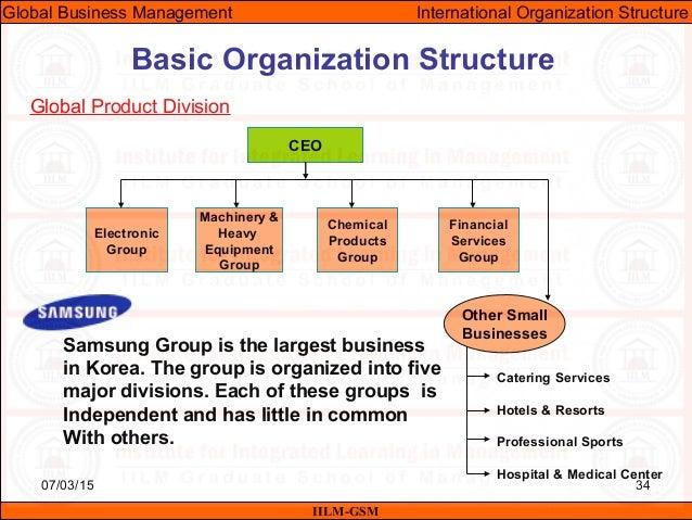 kfc organisation structure management
