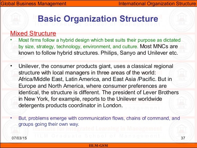 Gbm Unit Organizational Structure In International Business