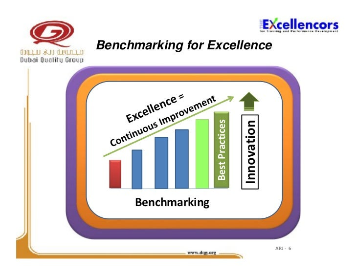 importance of benchmarking practice This definition emphasizes the importance of improving,  best practice benchmarking provides the greatest opportunity to.