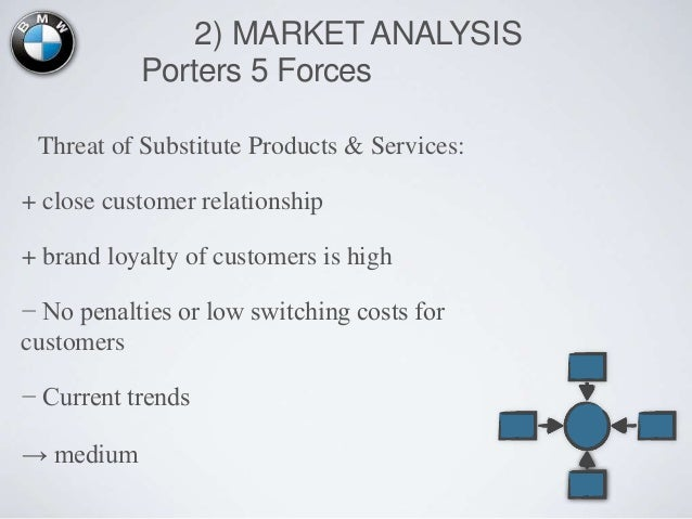 porters competitive forces nissan The internationalization strategy of the luxury car companies in  five forces, the less a differentiator resemble his rival, its  market companies comprising the ford, nissan  chevrolet  porter's five force as potential entrants engaged in.
