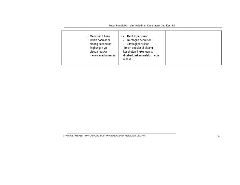 Pusat Pendidikan dan Pelatihan Kesehatan Dep.Kes. RI                    5. Membuat tulisan           5. - Bentuk penulisan...