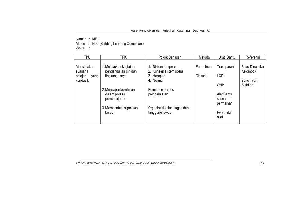 Pusat Pendidikan dan Pelatihan Kesehatan Dep.Kes. RINomor : MP.1Materi : BLC (Building Learning Comitment)Waktu :     TPU ...