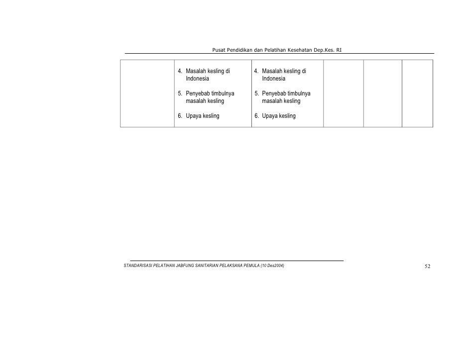 Pusat Pendidikan dan Pelatihan Kesehatan Dep.Kes. RI                        4. Masalah kesling di            4. Masalah ke...