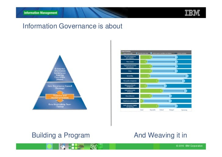 ibm it governance 文库首页 服务器 service lifecycle governance with ibm websphere service registry and r.