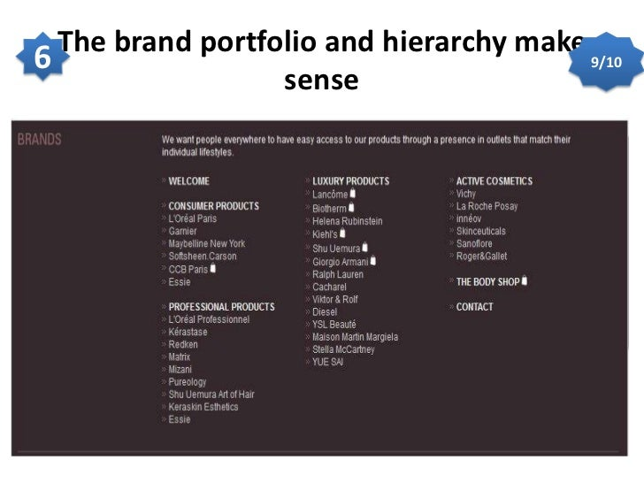 loreal global brand local knowledge Worldwide, and in the us marketplace in particular, the french cachet of l'oréal was one of its most powerful marketing tools however, with the opening up of.