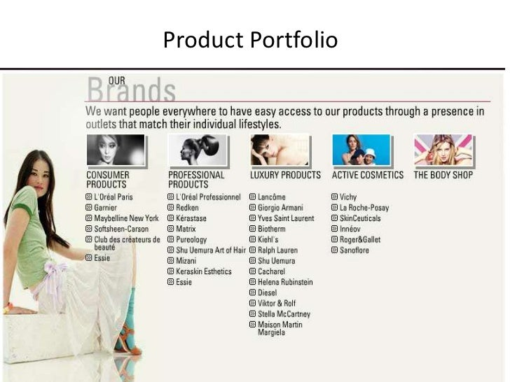 Loreal HBR case analysis- Global brand local knowledge