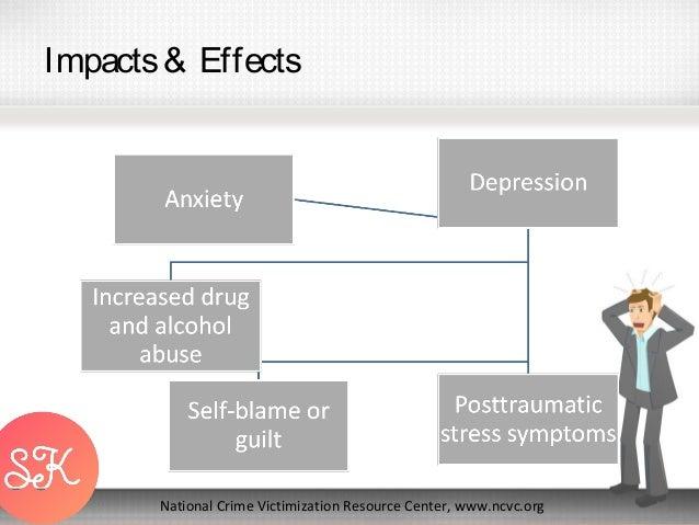 effects of gender based violence pdf