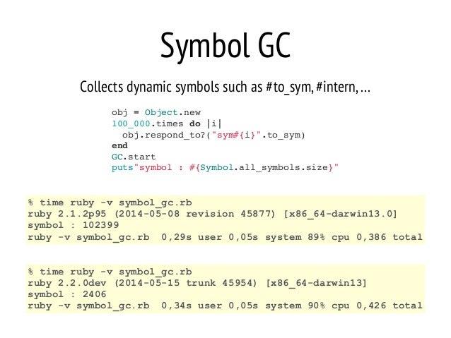 "Symbol GC Collects dynamic symbols such as #to_sym,#intern,… obj = Object.new! 100_000.times do  i ! obj.respond_to?(""sym#..."