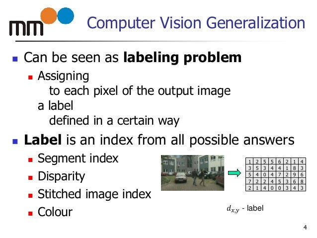 computer operations solving problems and algorithms