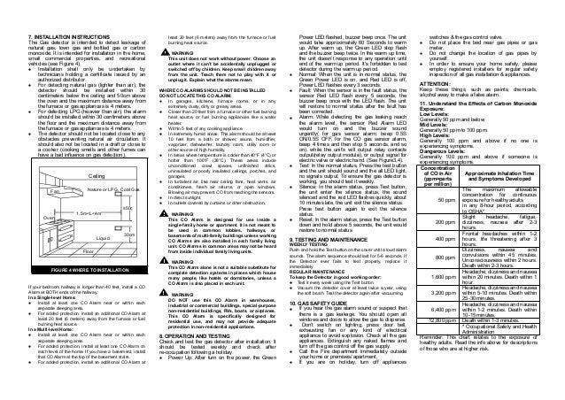 Gc513 gas&co-user manual 20120625 Slide 2