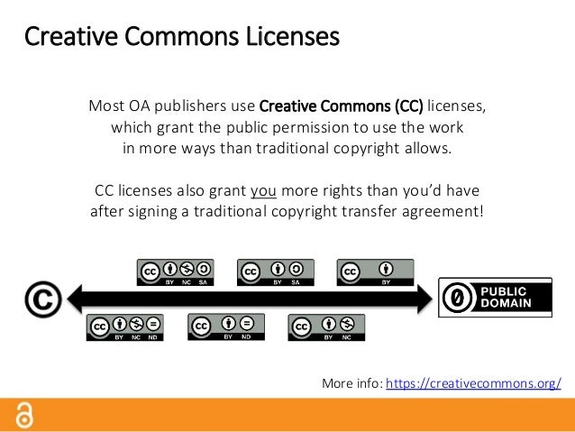 Making Sense of CC Licenses More info: https://creativecommons.org/