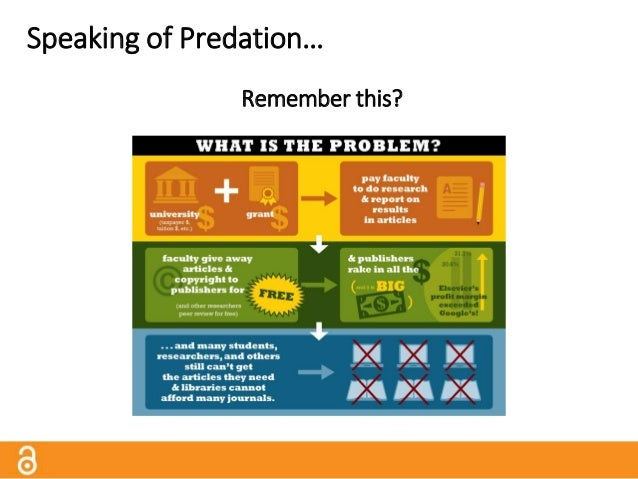 Speaking of Predation… Remember this?