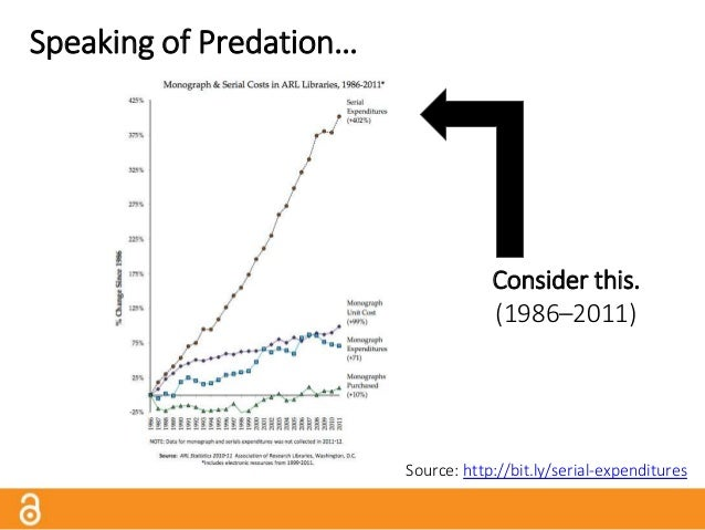 Speaking of Predation… And this! (2014 data) Source: http://wp.me/ph4jF-km