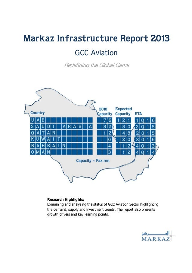 Research Highlights: Examining and analyzing the status of GCC Aviation Sector highlighting the demand, supply and investm...