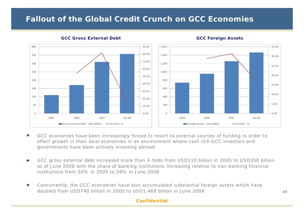 gcc economies The size of gcc economies was equivalent to the size of indian market economy this has been calculated based on gdp at current market exchange rates) over the period of 2000-2012 growth rate of gcc economies has been at 81% per annum compared to russia which is 69% per annum(pwc, 2013) this.