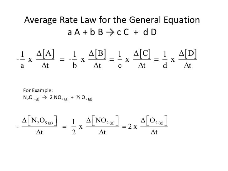 how to find average rate chemistry