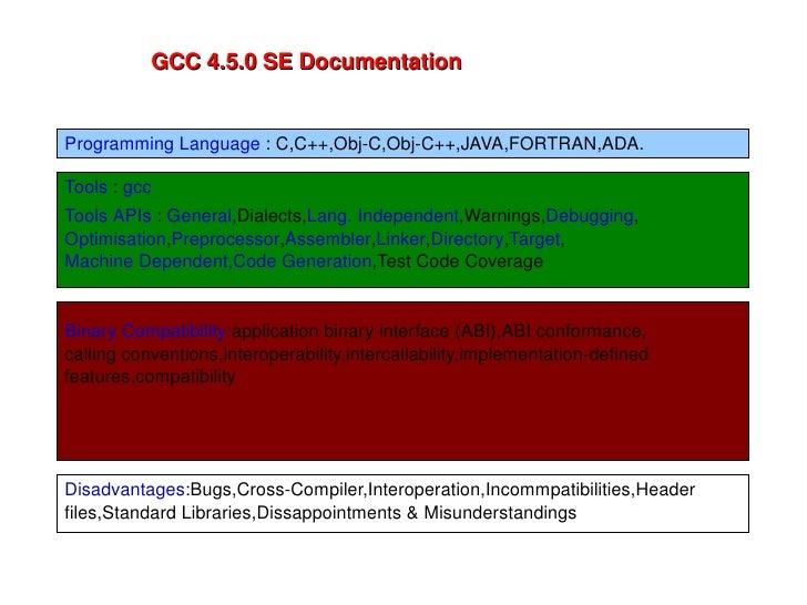 GCC 4.5.0 SE Documentation Programming Language  : C,C++,Obj-C,Obj-C++,JAVA,FORTRAN,ADA. Tools  :  gcc Tools APIs  :  Gene...