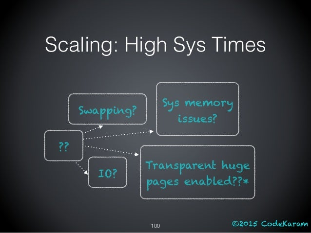 ©2015 CodeKaram Scaling: High Sys Times 100 Swapping? IO? Transparent huge pages enabled??* Sys memory issues? ??