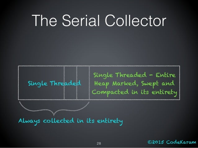 ©2015 CodeKaram The Serial Collector Single Threaded Single Threaded - Entire Heap Marked, Swept and Compacted in its enti...