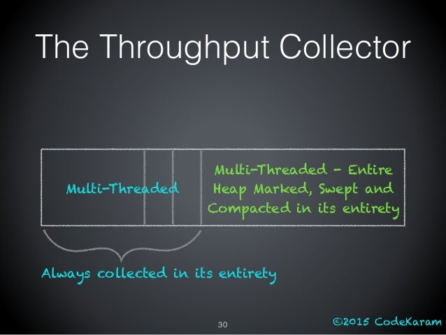 ©2015 CodeKaram The Throughput Collector Multi-Threaded Multi-Threaded - Entire Heap Marked, Swept and Compacted in its en...