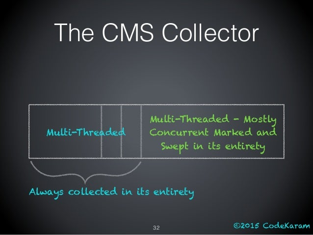 ©2015 CodeKaram The CMS Collector Multi-Threaded Multi-Threaded - Mostly Concurrent Marked and Swept in its entirety Alway...