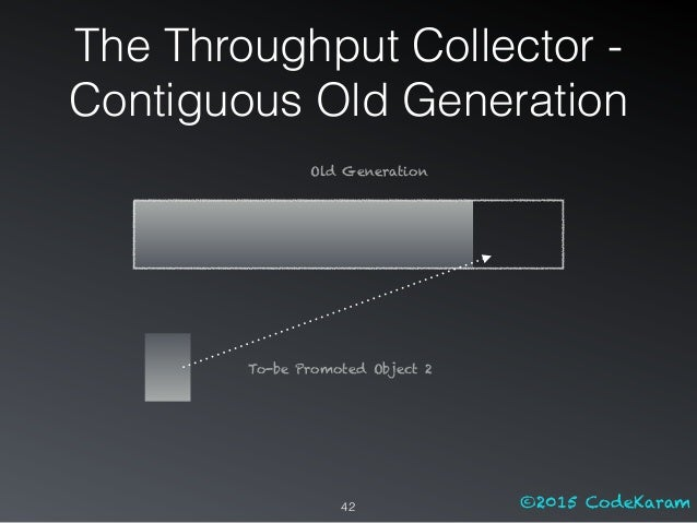©2015 CodeKaram The Throughput Collector - Contiguous Old Generation 42 Old Generation To-be Promoted Object 2