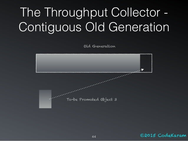 ©2015 CodeKaram The Throughput Collector - Contiguous Old Generation 44 Old Generation To-be Promoted Object 3