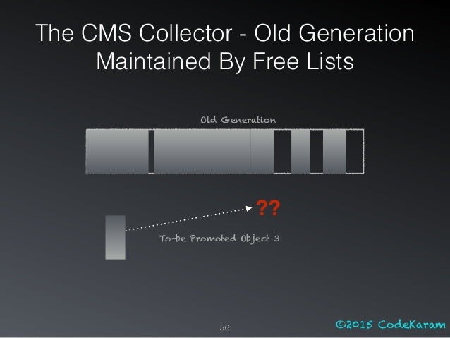 ©2015 CodeKaram ?? 56 To-be Promoted Object 3 Old Generation The CMS Collector - Old Generation Maintained By Free Lists