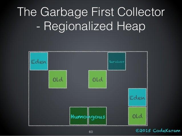 ©2015 CodeKaram The Garbage First Collector - Regionalized Heap Eden Old Old Eden Old Survivor Humongous 60
