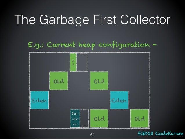 ©2015 CodeKaram The Garbage First Collector Old Old Old E.g.: Current heap configuration - Sur viv or Ol d Eden Eden Old 64