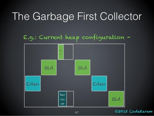 ©2015 CodeKaram Old Old Old E.g.: Current heap configuration - Sur viv or Ol d Eden Eden The Garbage First Collector 67