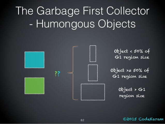 ©2015 CodeKaram The Garbage First Collector - Humongous Objects 82 Object < 50% of G1 region size Object >= 50% of G1 regi...