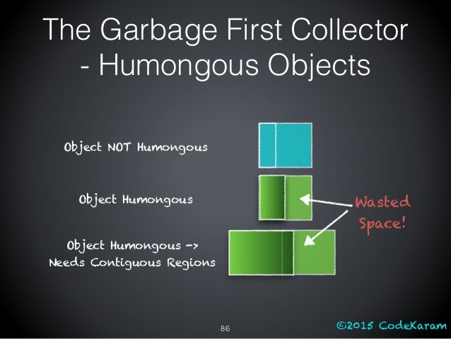 ©2015 CodeKaram The Garbage First Collector - Humongous Objects 86 Object NOT Humongous Object Humongous Object Humongous ...