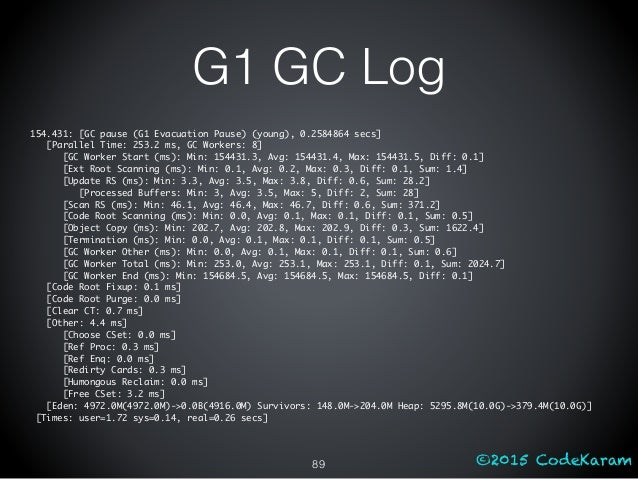 ©2015 CodeKaram G1 GC Log 154.431: [GC pause (G1 Evacuation Pause) (young), 0.2584864 secs] [Parallel Time: 253.2 ms, GC W...