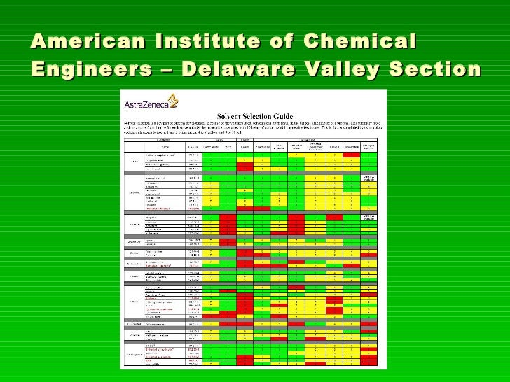 American Institute of Chemical Engineers – Delaware Valley Section