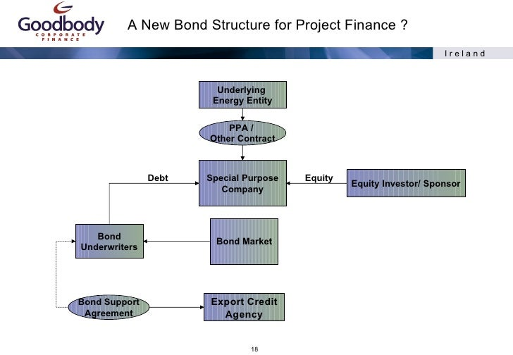drivers of industry financial structure 9 201 039 If you need immediate assistance, call 877-ssrnhelp (877 777 6435) in the united states, or +1 585 442 8170 outside of the united states, 8:30am to 6:00pm us eastern, monday - friday.