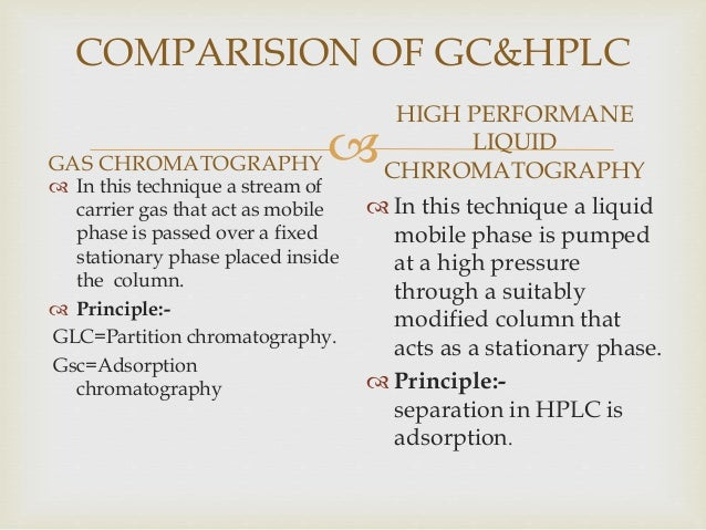 gas liquid chromatography principle pdf