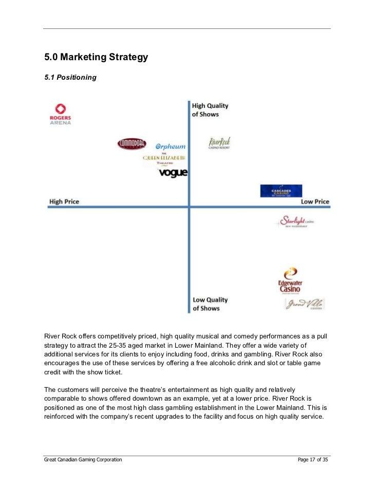 GCG Gaming Business Plan