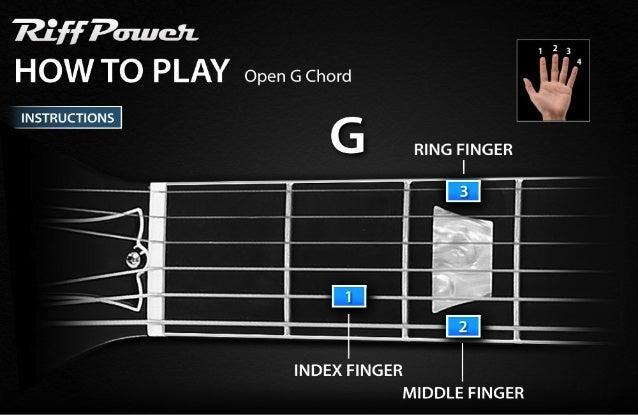 RiffPower Beginner Guitar Chords - The G Chord