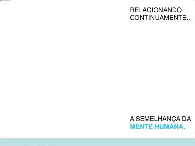PMI and the  RELACIONANDO  CONTINUAMENTE...  A SEMELHANÇA DA  MENTE HUMANA.