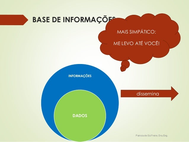 BASE DE INFORMAÇÕES  MAIS SIMPÁTICO:  ME LEVO ATÉ VOCÊ!  dissemina  Patricia de Sá Freire, Dra.Eng.  INFORMAÇÕES  DADOS